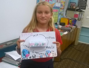 5th Grade Stem